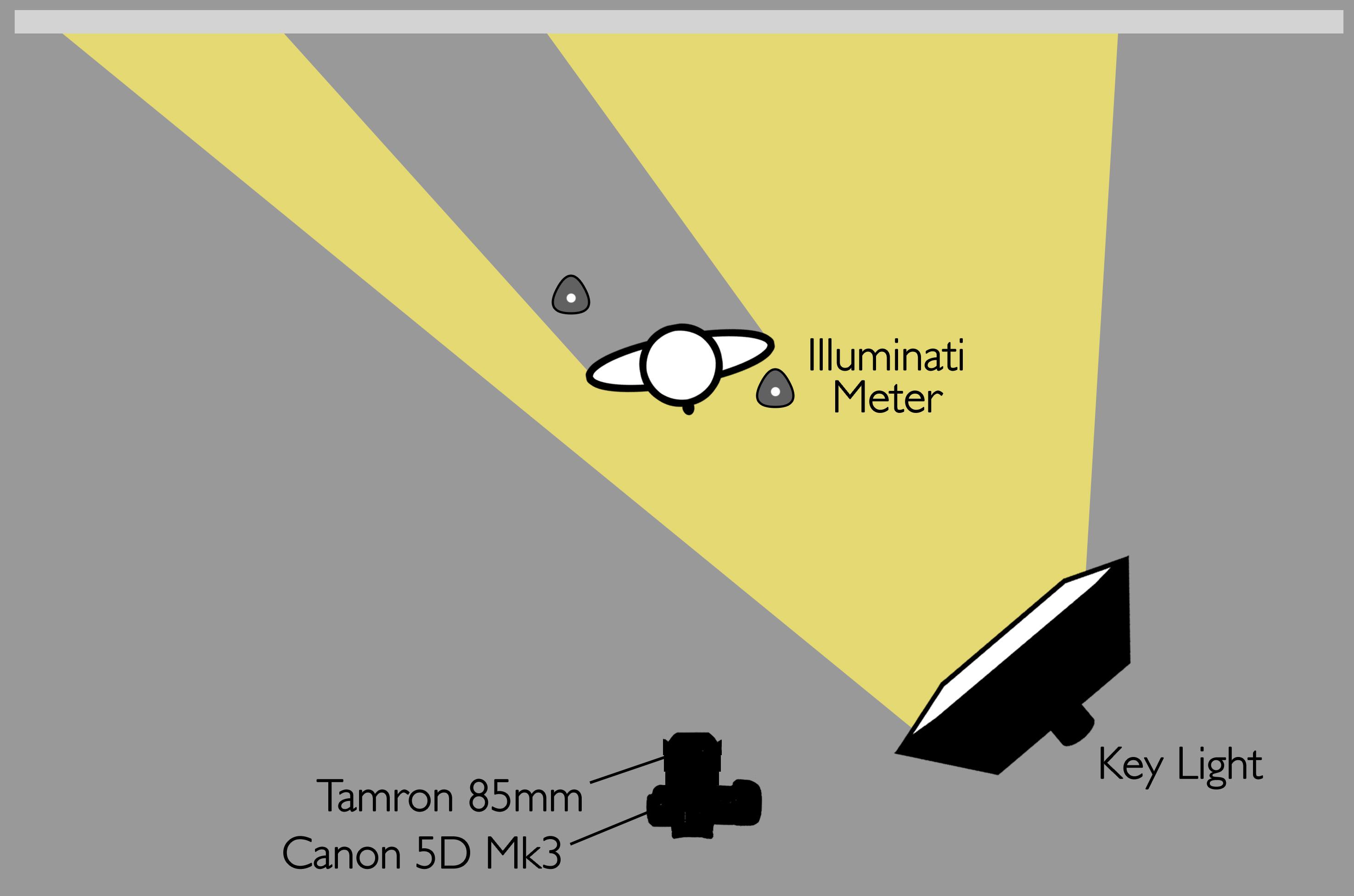Lighting Ratios The Slanted Lens Jay P Morgan